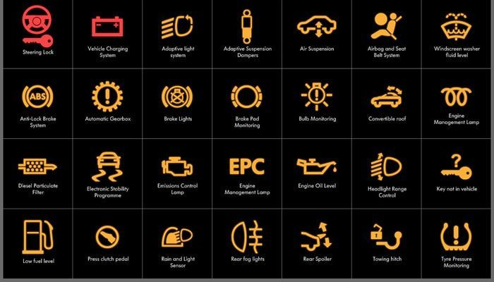 63 Dashboard Symbols And What They Mean Loyalparts